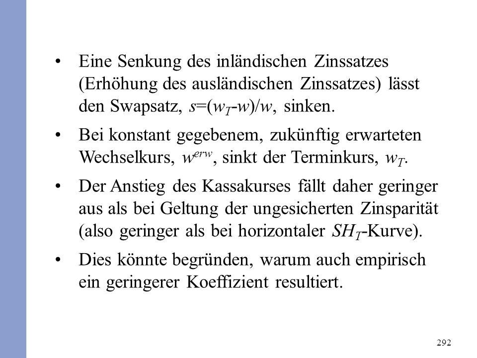 292 Eine Senkung des inländischen Zinssatzes (Erhöhung des ausländischen Zinssatzes) lässt den Swapsatz, s=(w T -w)/w, sinken. Bei konstant gegebenem,