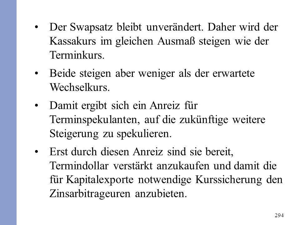 294 Der Swapsatz bleibt unverändert. Daher wird der Kassakurs im gleichen Ausmaß steigen wie der Terminkurs. Beide steigen aber weniger als der erwart