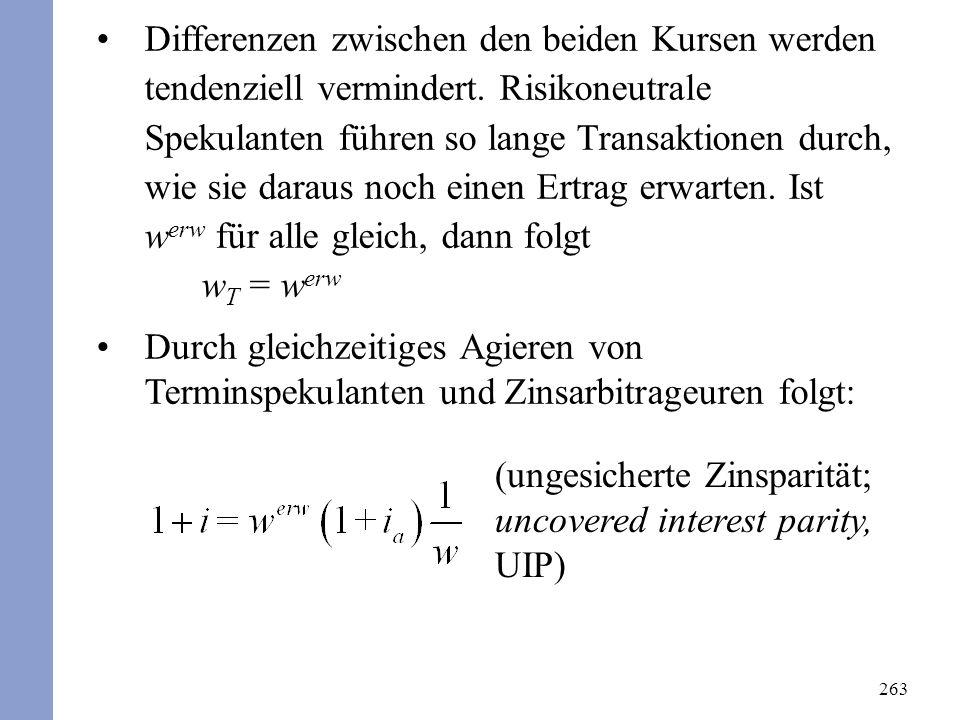 284 Importeure halten eine ungesicherte Verbindlichkeit (und damit eine open short position ).