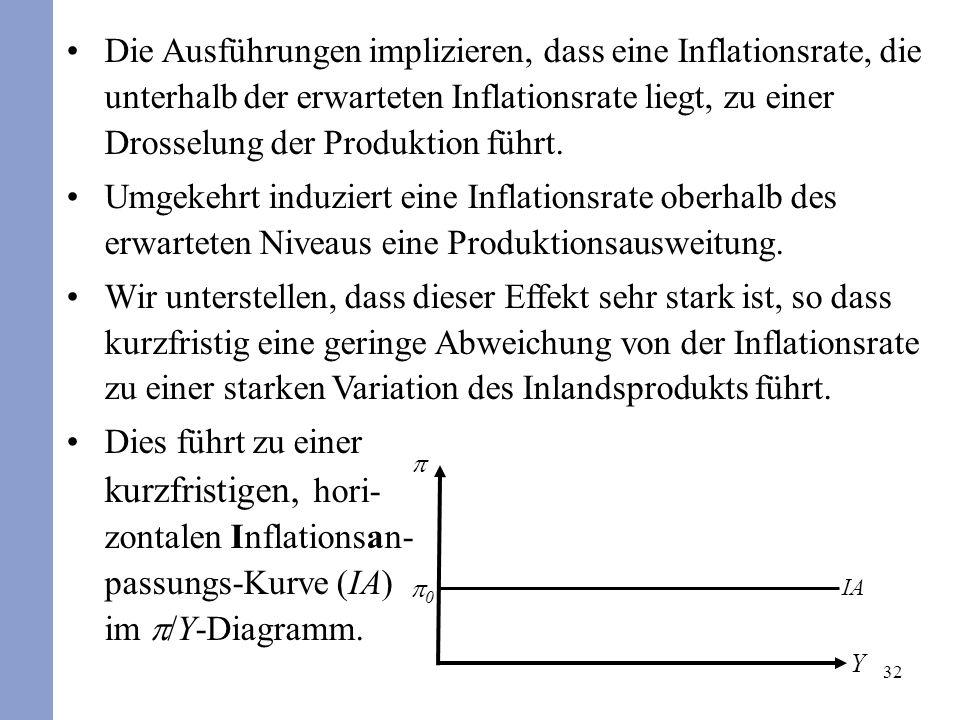 32 Die Ausführungen implizieren, dass eine Inflationsrate, die unterhalb der erwarteten Inflationsrate liegt, zu einer Drosselung der Produktion führt.