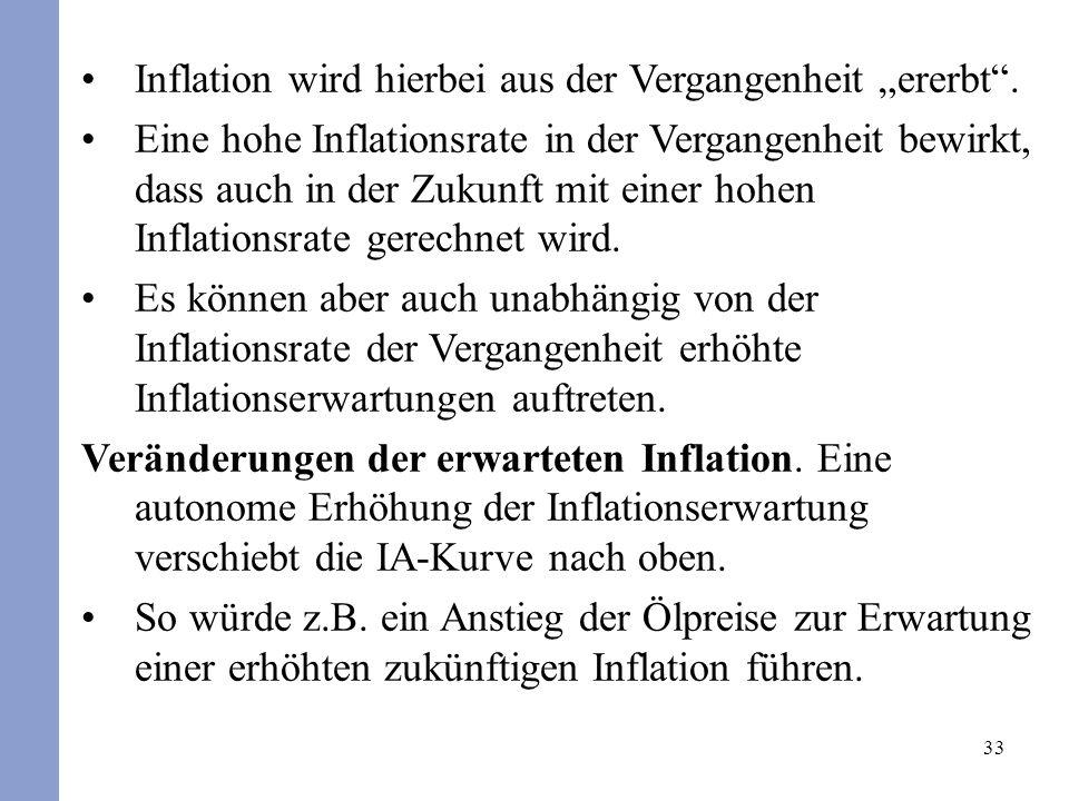 33 Inflation wird hierbei aus der Vergangenheit ererbt.