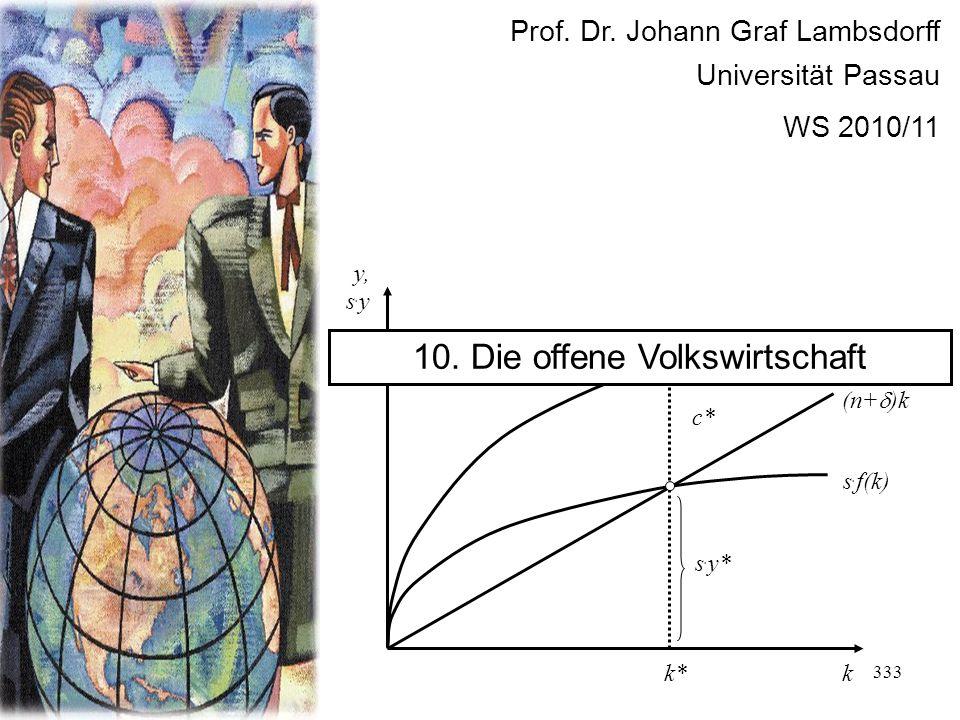 333 Prof. Dr. Johann Graf Lambsdorff Universität Passau WS 2010/11 f(k) k y, s. y s. f(k) (n+ )k s. y* c* k* y* 10. Die offene Volkswirtschaft