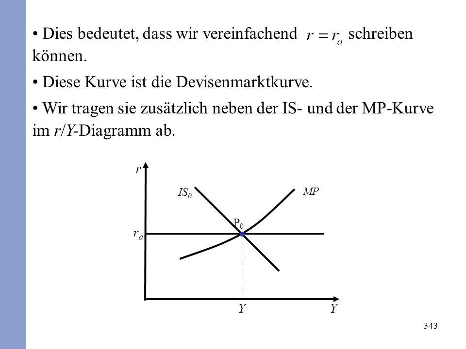 343 r Y rara P0P0 IS 0 MP Y Dies bedeutet, dass wir vereinfachend schreiben können. Diese Kurve ist die Devisenmarktkurve. Wir tragen sie zusätzlich n