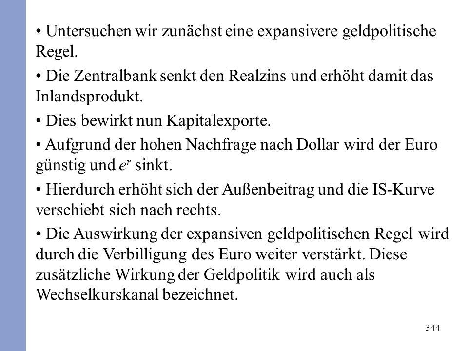 344 Untersuchen wir zunächst eine expansivere geldpolitische Regel. Die Zentralbank senkt den Realzins und erhöht damit das Inlandsprodukt. Dies bewir