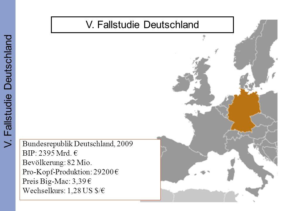 350 V. Fallstudie Deutschland Bundesrepublik Deutschland, 2009 BIP: 2395 Mrd. Bevölkerung: 82 Mio. Pro-Kopf-Produktion: 29200 Preis Big-Mac: 3,39 Wech