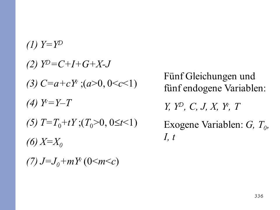 336 Fünf Gleichungen und fünf endogene Variablen: Y, Y D, C, J, X, Y v, T Exogene Variablen: G, T 0, I, t (1)Y=Y D (2)Y D =C+I+G+X-J (3)C=a+cY v ;(a>0