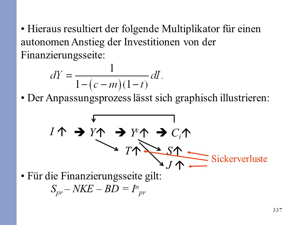 337 Hieraus resultiert der folgende Multiplikator für einen autonomen Anstieg der Investitionen von der Finanzierungsseite: Der Anpassungsprozess läss