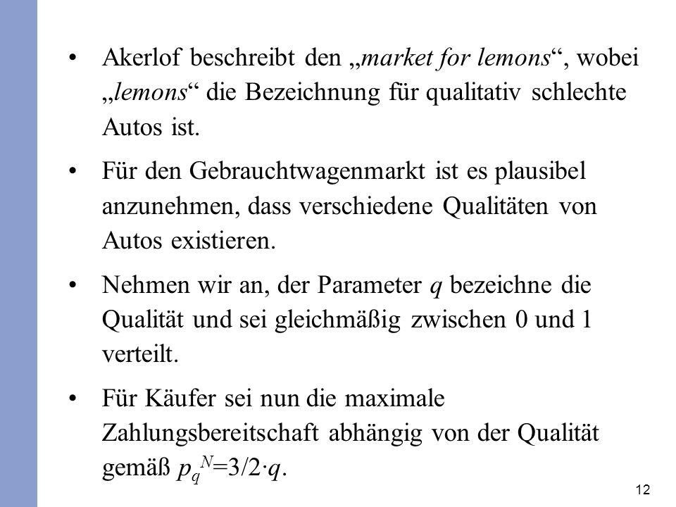 12 Akerlof beschreibt den market for lemons, wobeilemons die Bezeichnung für qualitativ schlechte Autos ist. Für den Gebrauchtwagenmarkt ist es plausi