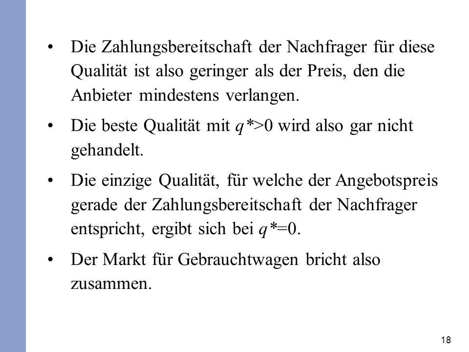 18 Die Zahlungsbereitschaft der Nachfrager für diese Qualität ist also geringer als der Preis, den die Anbieter mindestens verlangen. Die beste Qualit