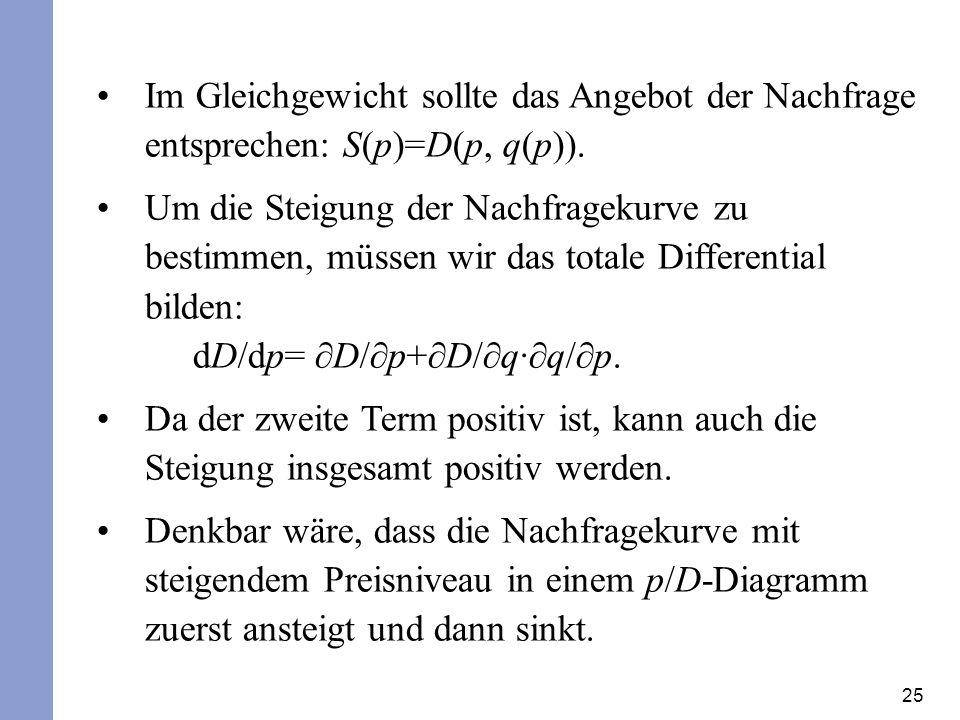 25 Im Gleichgewicht sollte das Angebot der Nachfrage entsprechen: S(p)=D(p, q(p)).