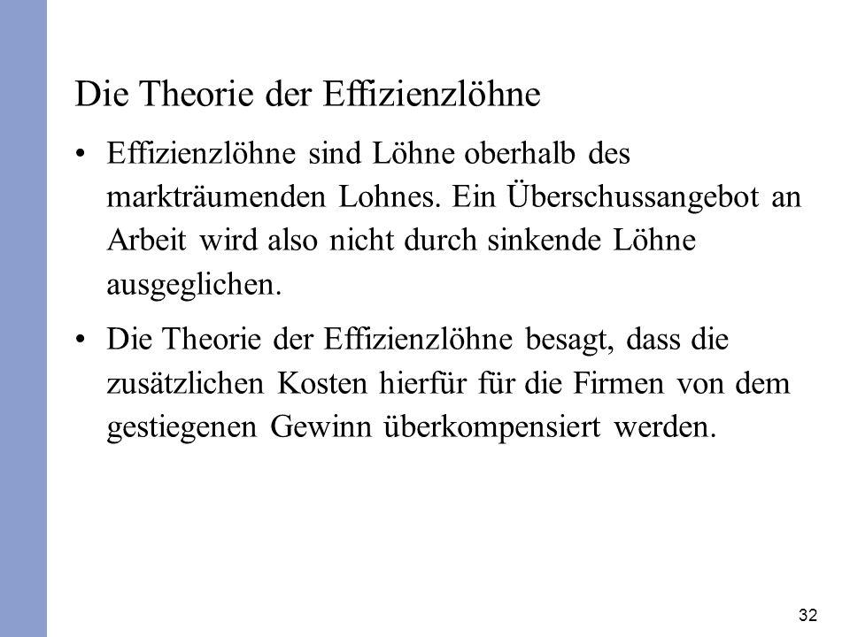 32 Die Theorie der Effizienzlöhne Effizienzlöhne sind Löhne oberhalb des markträumenden Lohnes.
