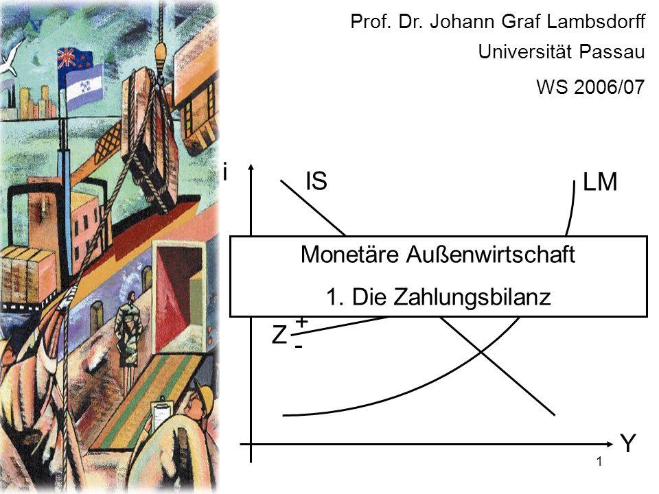 1 i Y IS LM Prof. Dr. Johann Graf Lambsdorff Universität Passau WS 2006/07 Z + - Monetäre Außenwirtschaft 1. Die Zahlungsbilanz