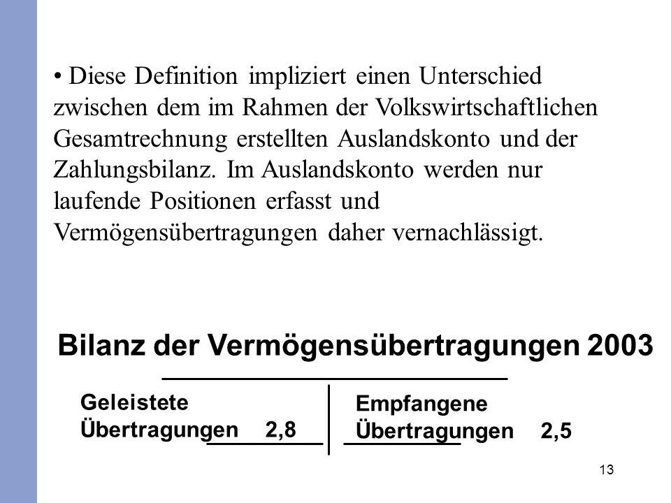 13 Diese Definition impliziert einen Unterschied zwischen dem im Rahmen der Volkswirtschaftlichen Gesamtrechnung erstellten Auslandskonto und der Zahl
