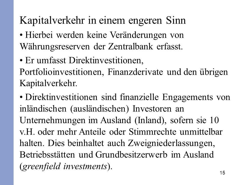 15 Kapitalverkehr in einem engeren Sinn Hierbei werden keine Veränderungen von Währungsreserven der Zentralbank erfasst. Er umfasst Direktinvestitione