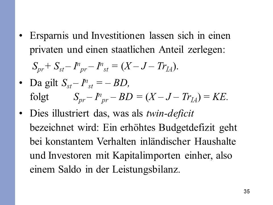 35 Ersparnis und Investitionen lassen sich in einen privaten und einen staatlichen Anteil zerlegen: S pr + S st – I n pr – I n st = (X – J – Tr IA ).