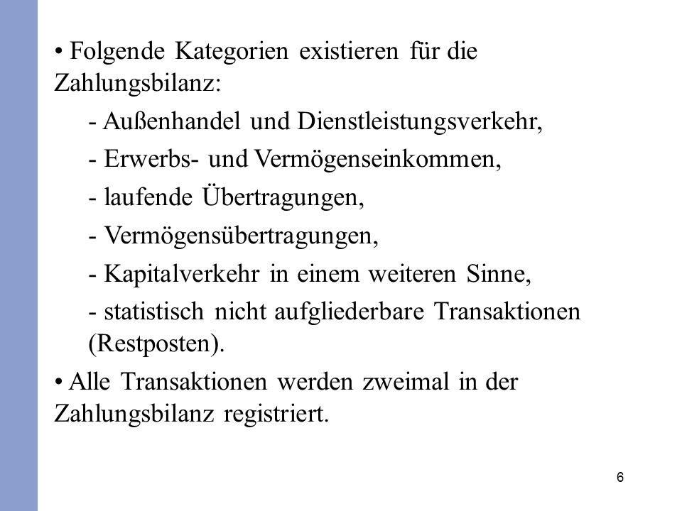 27 Zahlungsbilanzkonzepte TeilbilanzenSalden Handelsbilanz Dienstleistungsbilanz Außenbeitrag Einkommensbilanz Außenbeitrag mit E.-u.V- Einkommen Bilanz der lfd.