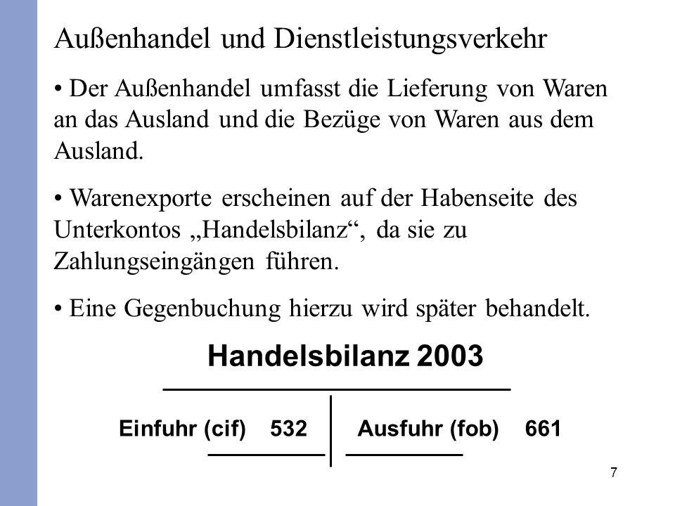 28 Wirtschaftskreislauf Gesamtwirtschaftliches Produktionskonto Deutschland, 2002 (Werte in Mrd ) Indir.