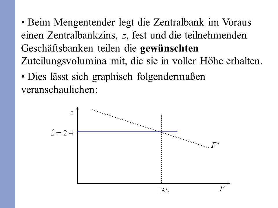 Beim Mengentender legt die Zentralbank im Voraus einen Zentralbankzins, z, fest und die teilnehmenden Geschäftsbanken teilen die gewünschten Zuteilung