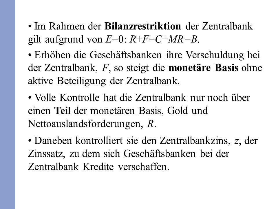 Im Rahmen der Bilanzrestriktion der Zentralbank gilt aufgrund von E=0: R+F=C+MR=B. Erhöhen die Geschäftsbanken ihre Verschuldung bei der Zentralbank,