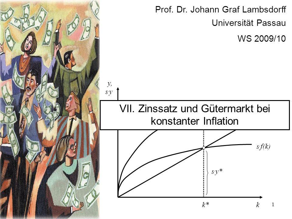 1 Prof. Dr. Johann Graf Lambsdorff Universität Passau WS 2009/10 f(k) k y, s. y s. f(k) (n+ )k s. y* c* k* y* VII. Zinssatz und Gütermarkt bei konstan