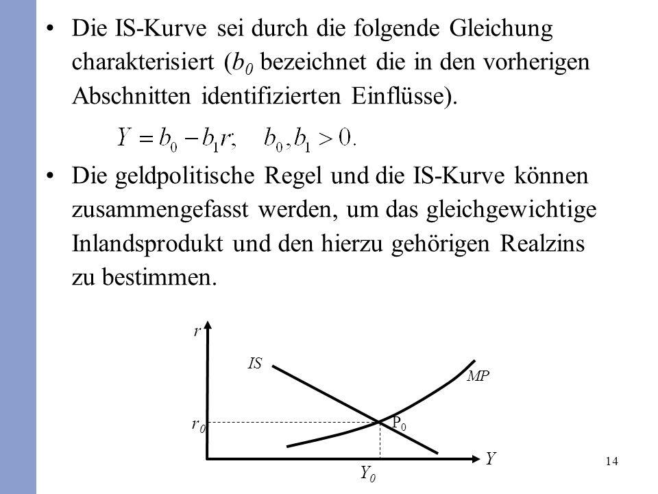 14 Die IS-Kurve sei durch die folgende Gleichung charakterisiert (b 0 bezeichnet die in den vorherigen Abschnitten identifizierten Einflüsse). Die gel