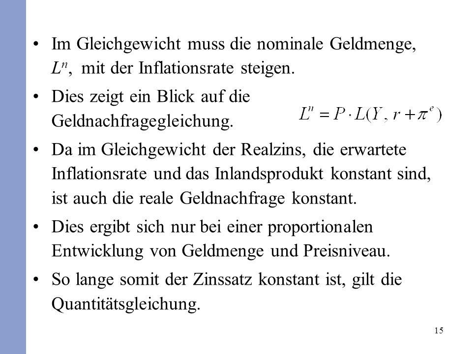 15 Im Gleichgewicht muss die nominale Geldmenge, L n, mit der Inflationsrate steigen. Dies zeigt ein Blick auf die Geldnachfragegleichung. Da im Gleic