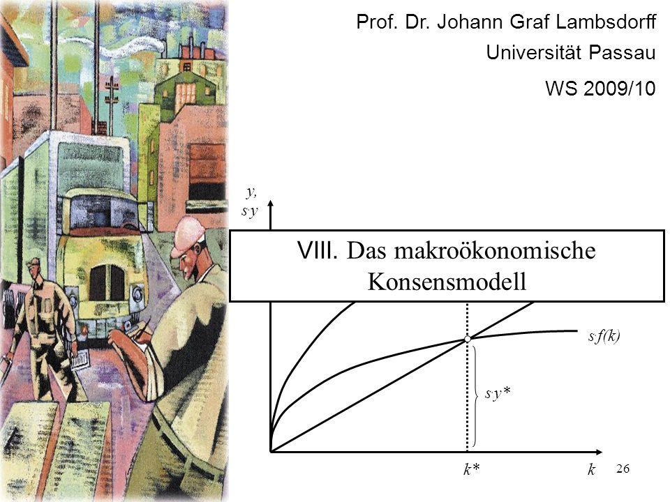 26 Prof. Dr. Johann Graf Lambsdorff Universität Passau WS 2009/10 f(k) k y, s. y s. f(k) (n+ )k s. y* c* k* y* VIII. Das makroökonomische Konsensmodel