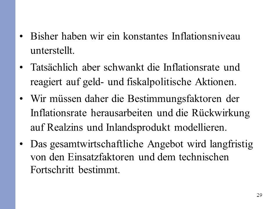 29 Bisher haben wir ein konstantes Inflationsniveau unterstellt. Tatsächlich aber schwankt die Inflationsrate und reagiert auf geld- und fiskalpolitis