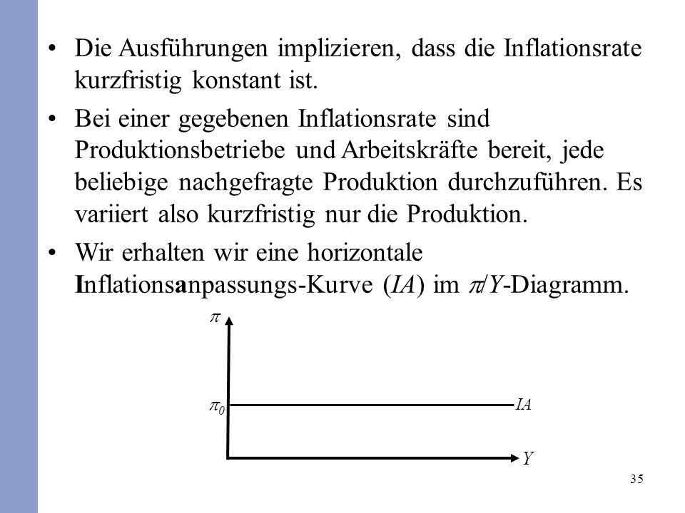 35 Die Ausführungen implizieren, dass die Inflationsrate kurzfristig konstant ist. Bei einer gegebenen Inflationsrate sind Produktionsbetriebe und Arb
