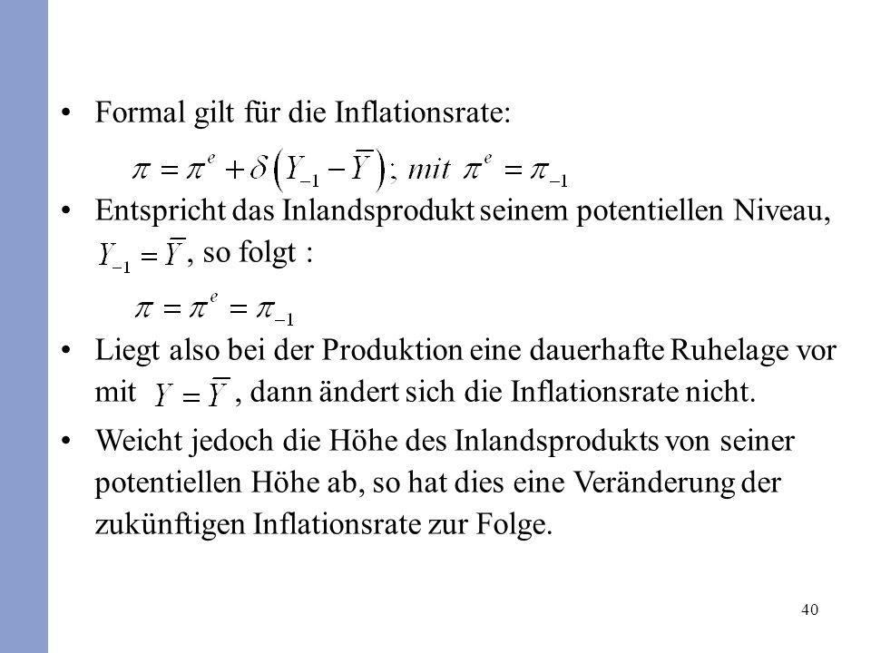40 Formal gilt für die Inflationsrate: Entspricht das Inlandsprodukt seinem potentiellen Niveau,, so folgt : Liegt also bei der Produktion eine dauerh