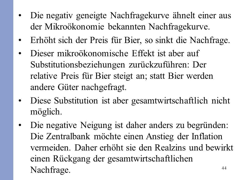 44 Die negativ geneigte Nachfragekurve ähnelt einer aus der Mikroökonomie bekannten Nachfragekurve. Erhöht sich der Preis für Bier, so sinkt die Nachf