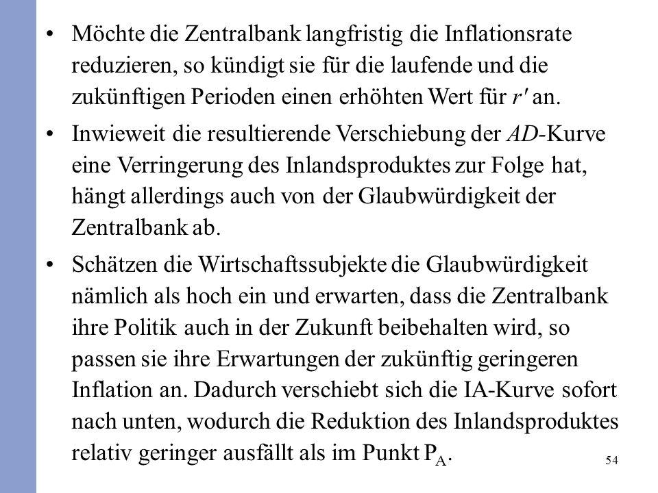 54 Möchte die Zentralbank langfristig die Inflationsrate reduzieren, so kündigt sie für die laufende und die zukünftigen Perioden einen erhöhten Wert