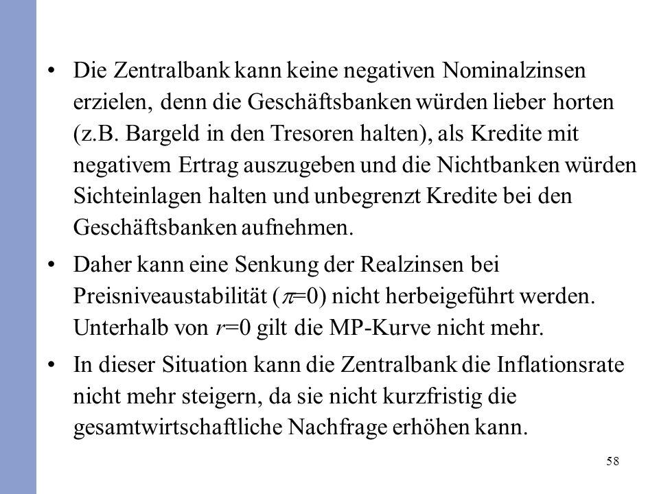 58 Die Zentralbank kann keine negativen Nominalzinsen erzielen, denn die Geschäftsbanken würden lieber horten (z.B. Bargeld in den Tresoren halten), a