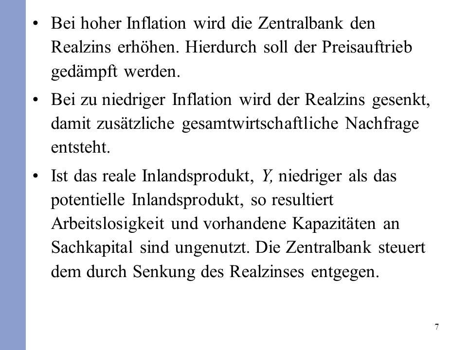 7 Bei hoher Inflation wird die Zentralbank den Realzins erhöhen. Hierdurch soll der Preisauftrieb gedämpft werden. Bei zu niedriger Inflation wird der