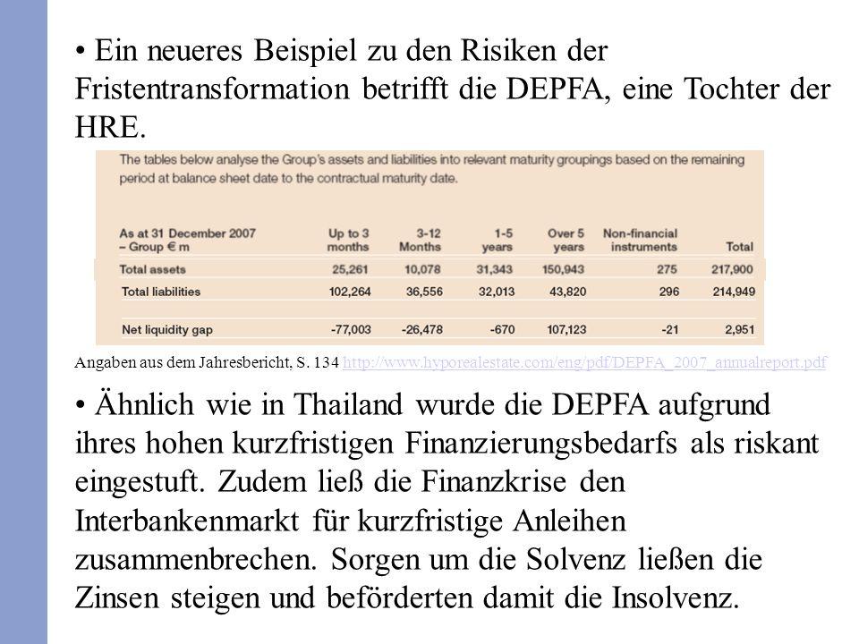 Ein neueres Beispiel zu den Risiken der Fristentransformation betrifft die DEPFA, eine Tochter der HRE. Angaben aus dem Jahresbericht, S. 134 http://w