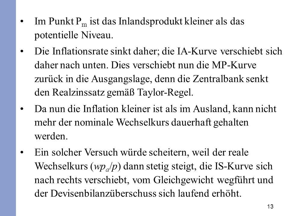 13 Im Punkt P m ist das Inlandsprodukt kleiner als das potentielle Niveau. Die Inflationsrate sinkt daher; die IA-Kurve verschiebt sich daher nach unt
