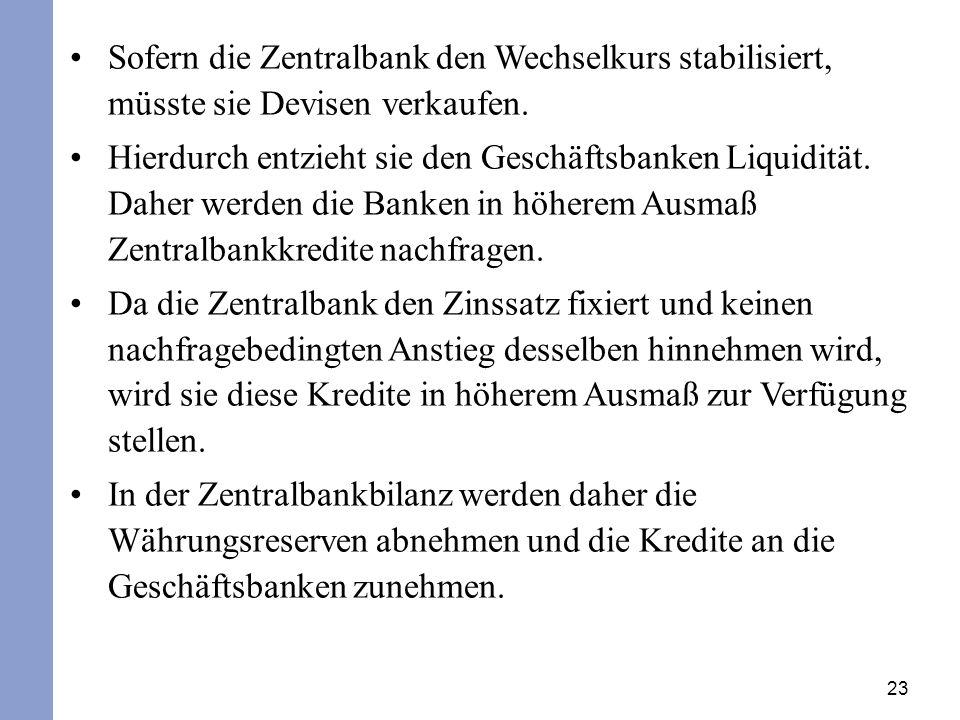 23 Sofern die Zentralbank den Wechselkurs stabilisiert, müsste sie Devisen verkaufen. Hierdurch entzieht sie den Geschäftsbanken Liquidität. Daher wer