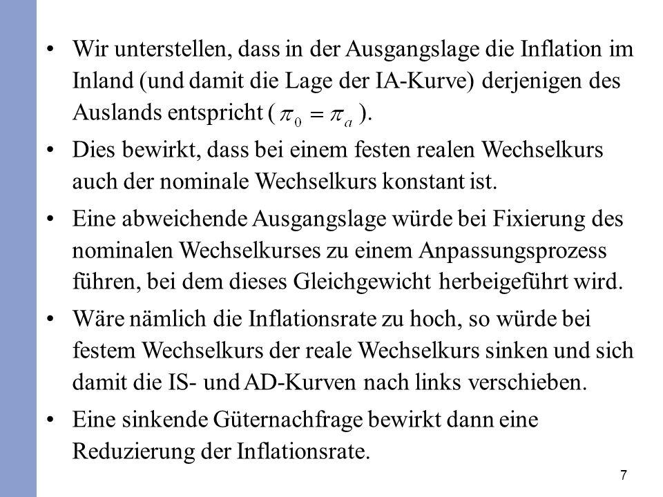 7 Wir unterstellen, dass in der Ausgangslage die Inflation im Inland (und damit die Lage der IA-Kurve) derjenigen des Auslands entspricht ( ). Dies be