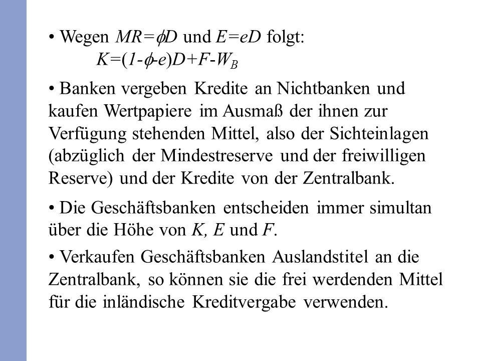 Wegen MR= D und E=eD folgt: K=(1- -e)D+F-W B Banken vergeben Kredite an Nichtbanken und kaufen Wertpapiere im Ausmaß der ihnen zur Verfügung stehenden Mittel, also der Sichteinlagen (abzüglich der Mindestreserve und der freiwilligen Reserve) und der Kredite von der Zentralbank.