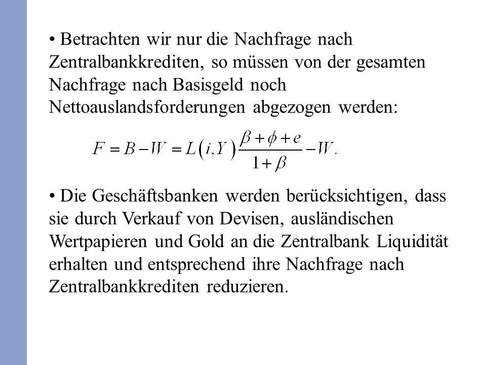 Betrachten wir nur die Nachfrage nach Zentralbankkrediten, so müssen von der gesamten Nachfrage nach Basisgeld noch Nettoauslandsforderungen abgezogen