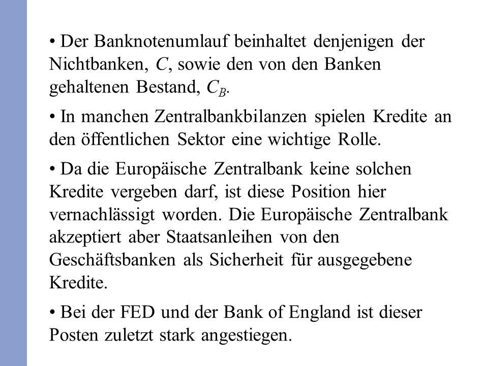 Der Banknotenumlauf beinhaltet denjenigen der Nichtbanken, C, sowie den von den Banken gehaltenen Bestand, C B. In manchen Zentralbankbilanzen spielen