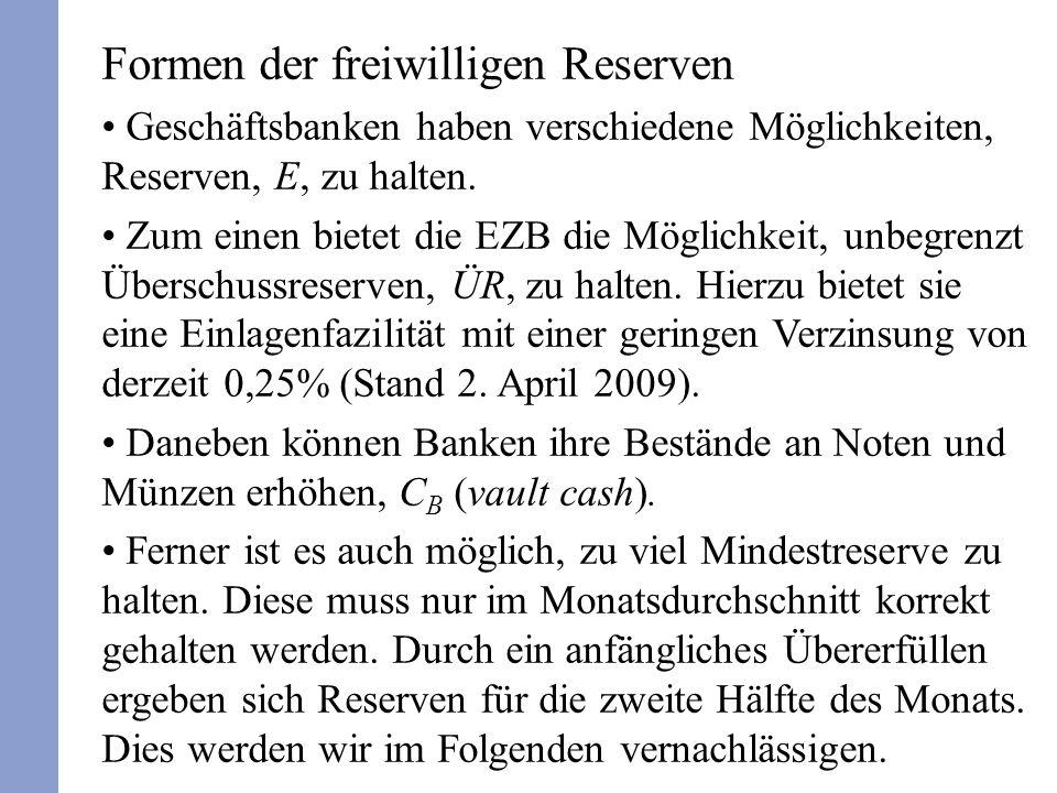 Formen der freiwilligen Reserven Geschäftsbanken haben verschiedene Möglichkeiten, Reserven, E, zu halten.