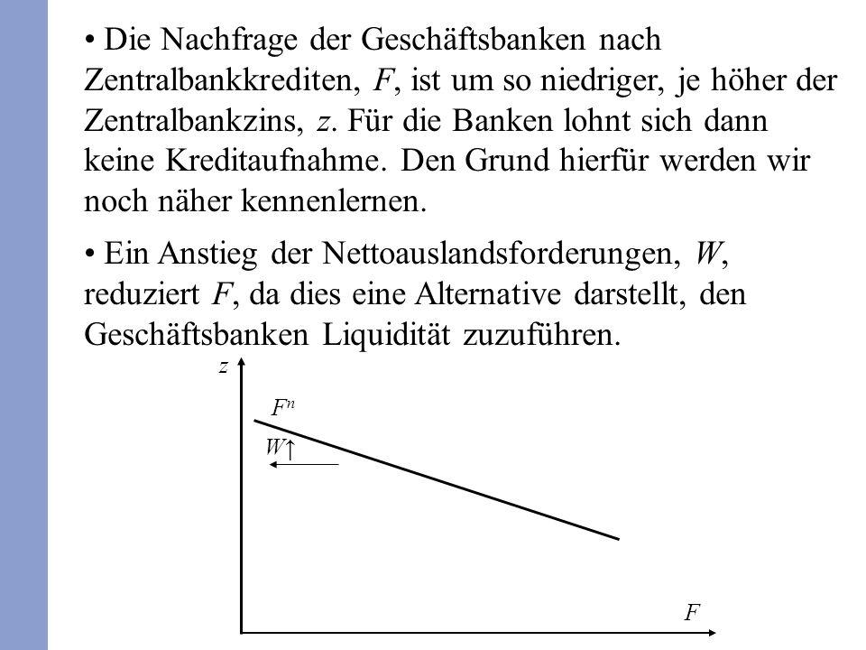 Die Nachfrage der Geschäftsbanken nach Zentralbankkrediten, F, ist um so niedriger, je höher der Zentralbankzins, z. Für die Banken lohnt sich dann ke