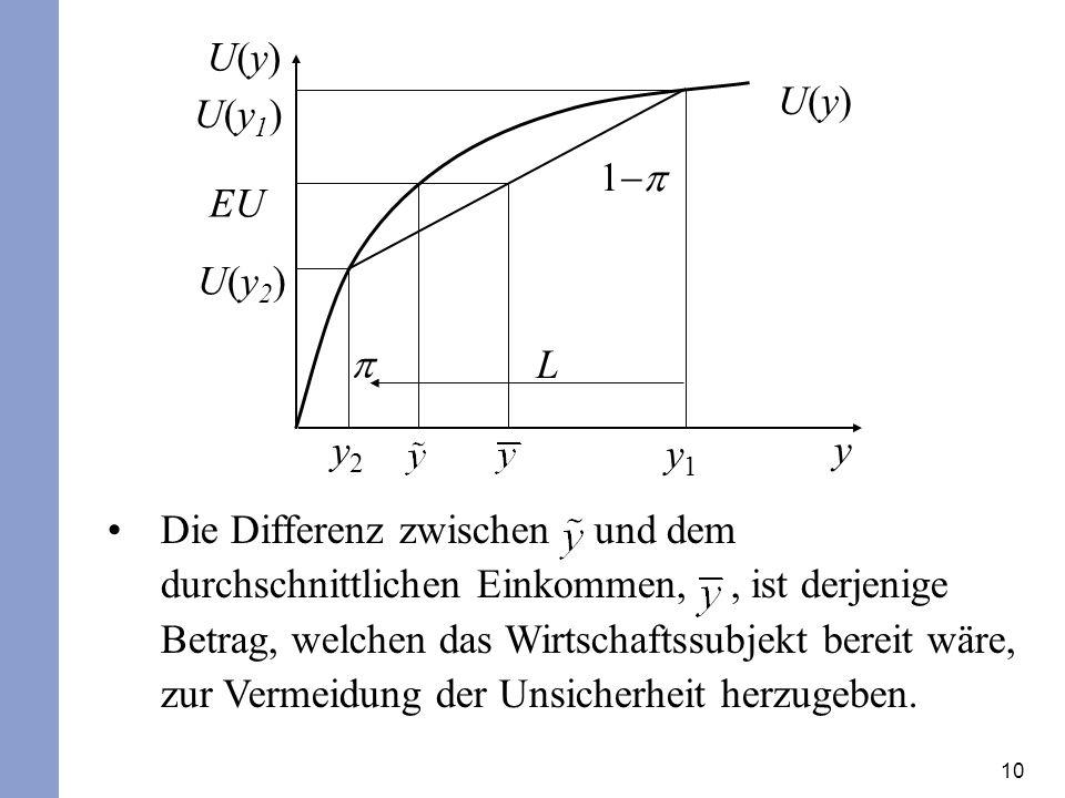 10 Die Differenz zwischen und dem durchschnittlichen Einkommen,, ist derjenige Betrag, welchen das Wirtschaftssubjekt bereit wäre, zur Vermeidung der