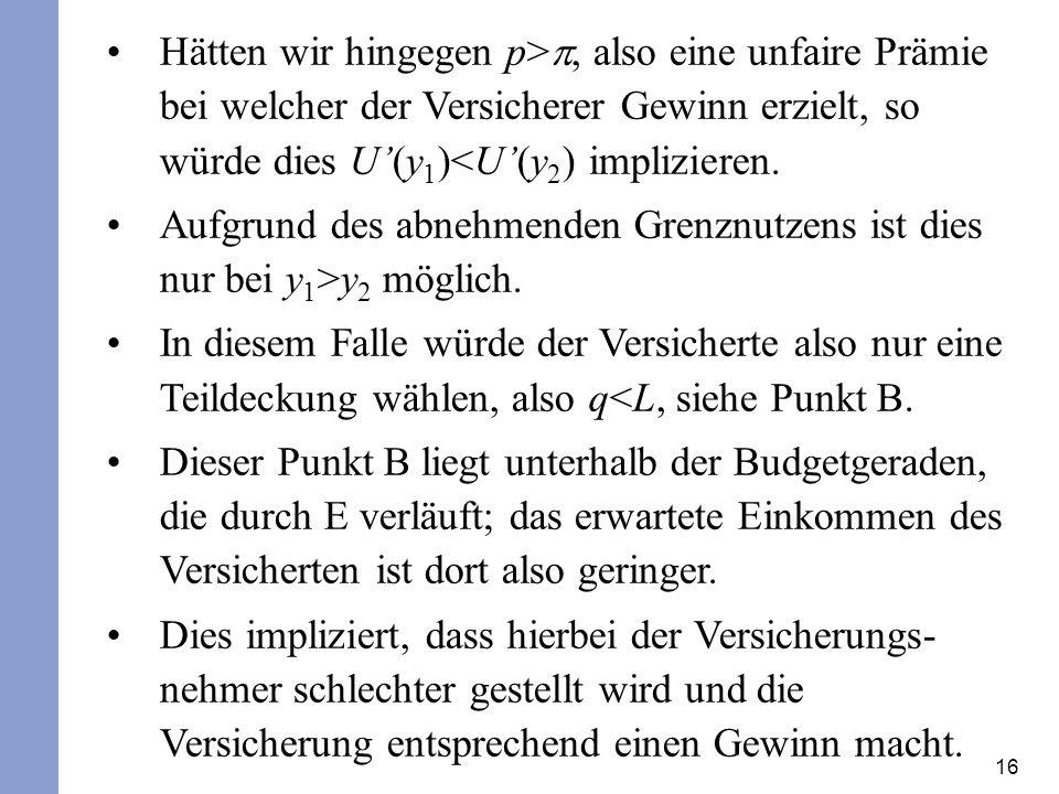 16 Hätten wir hingegen p>, also eine unfaire Prämie bei welcher der Versicherer Gewinn erzielt, so würde dies U(y 1 )<U(y 2 ) implizieren. Aufgrund de
