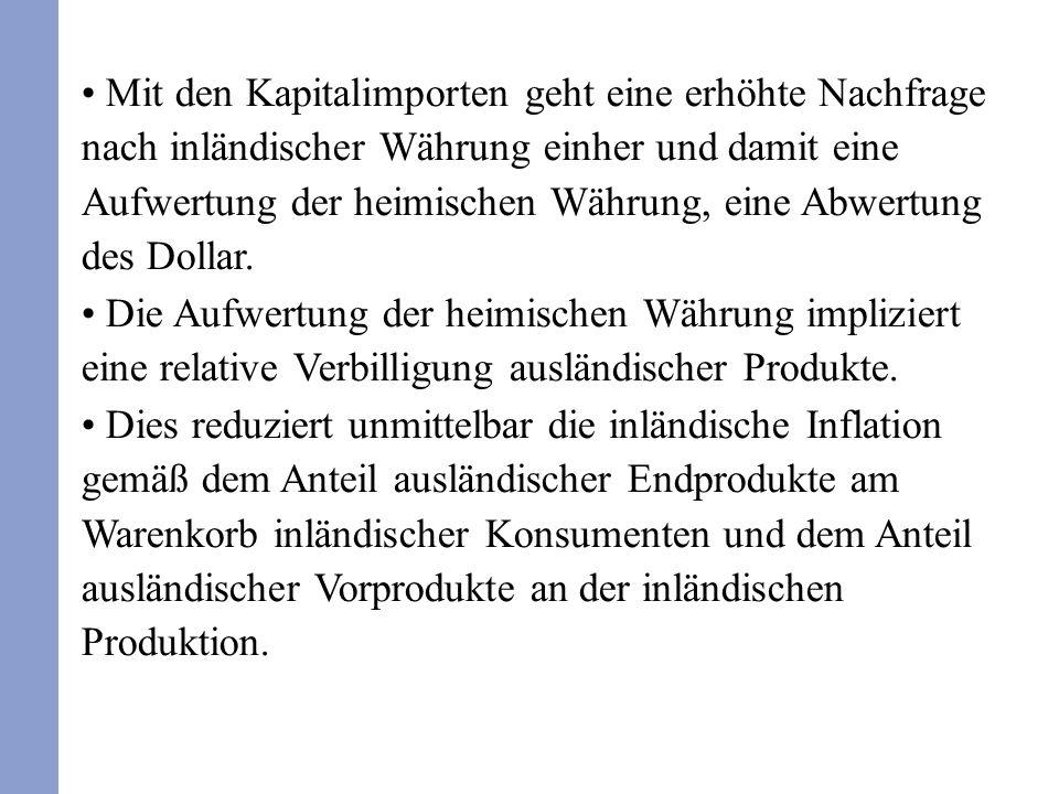 Mit den Kapitalimporten geht eine erhöhte Nachfrage nach inländischer Währung einher und damit eine Aufwertung der heimischen Währung, eine Abwertung des Dollar.