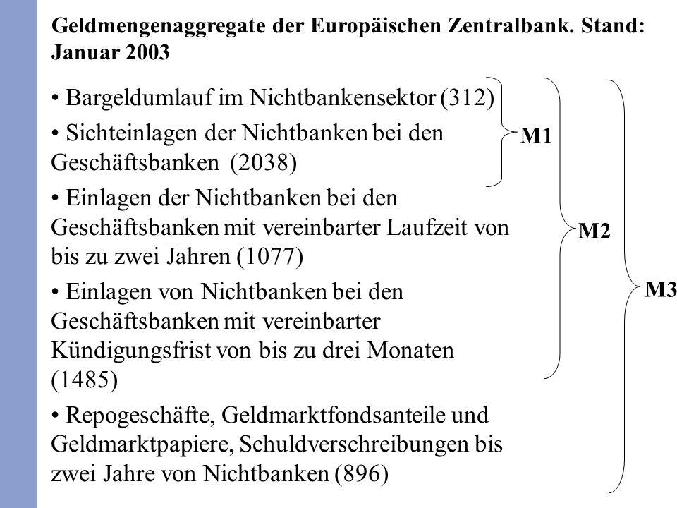 Geldmengenaggregate der Europäischen Zentralbank. Stand: Januar 2003 Bargeldumlauf im Nichtbankensektor (312) Sichteinlagen der Nichtbanken bei den Ge
