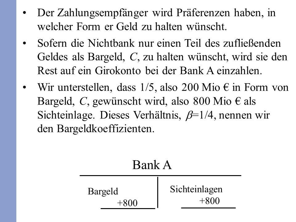 Der Zahlungsempfänger wird Präferenzen haben, in welcher Form er Geld zu halten wünscht. Sofern die Nichtbank nur einen Teil des zufließenden Geldes a