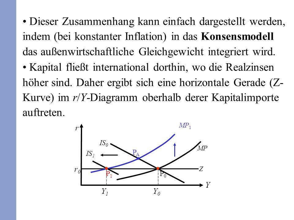 Dieser Zusammenhang kann einfach dargestellt werden, indem (bei konstanter Inflation) in das Konsensmodell das außenwirtschaftliche Gleichgewicht inte