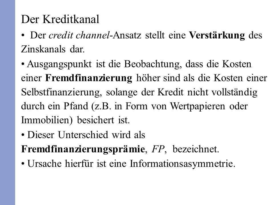 Der Kreditkanal Der credit channel-Ansatz stellt eine Verstärkung des Zinskanals dar. Ausgangspunkt ist die Beobachtung, dass die Kosten einer Fremdfi